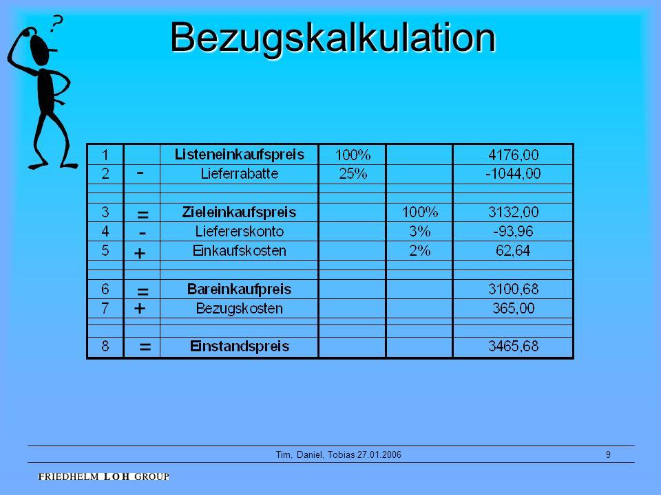 Bezugskalkulation - = - + = + =