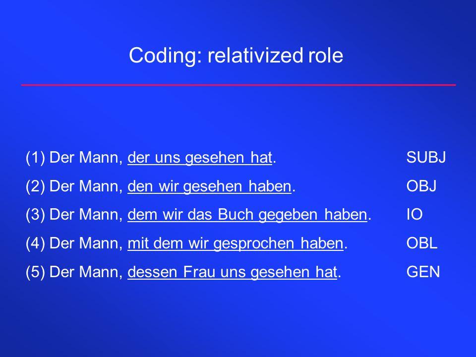 Coding: relativized role