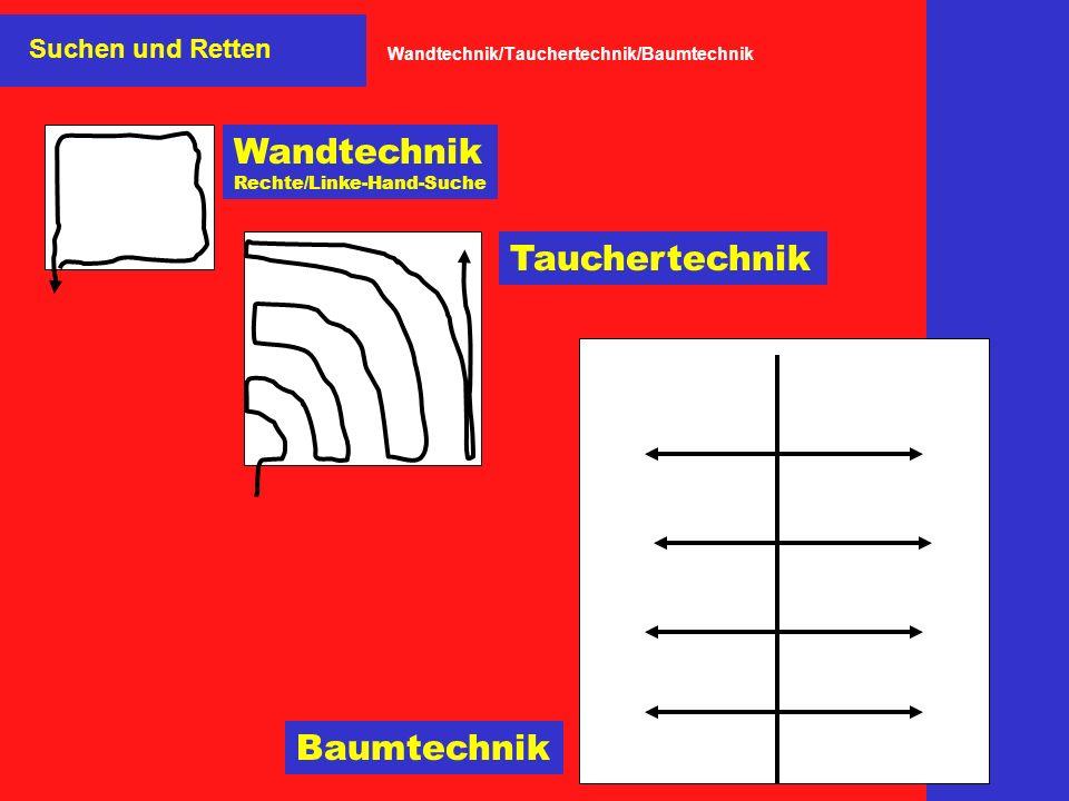 Wandtechnik/Tauchertechnik/Baumtechnik