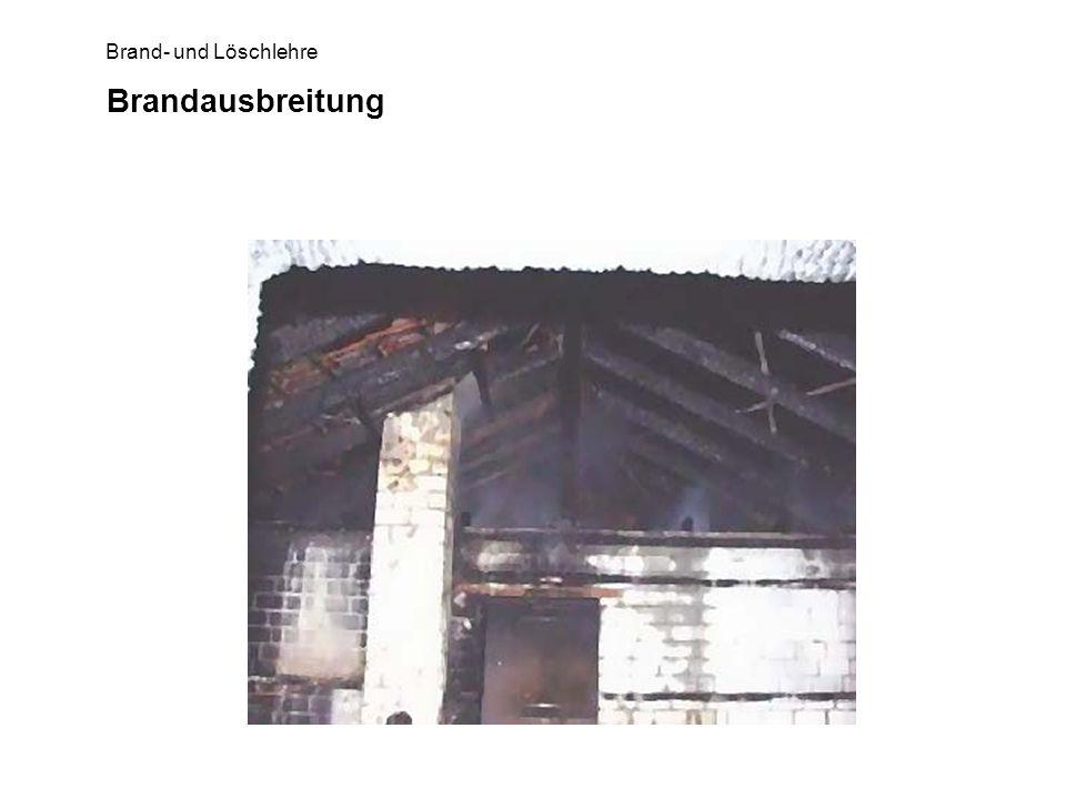 Brandausbreitung