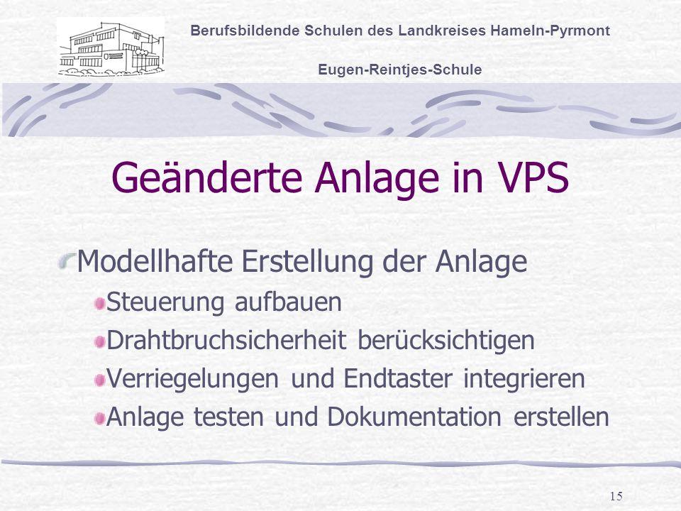 Geänderte Anlage in VPS