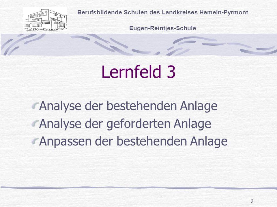 Berufsbildende Schulen des Landkreises Hameln-Pyrmont