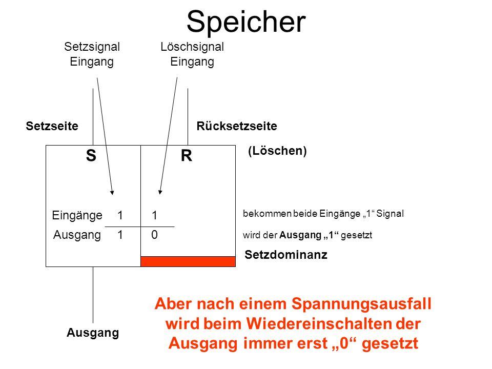 Speicher Setzsignal Eingang. Löschsignal Eingang. Setzseite. Rücksetzseite. S. R. (Löschen) Eingänge.
