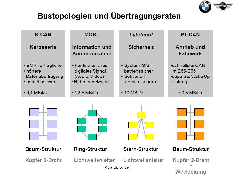 Bustopologien und Übertragungsraten