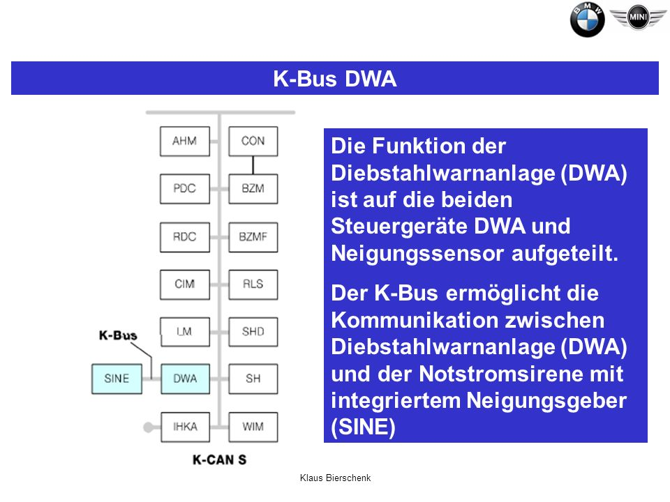 K-Bus DWADie Funktion der Diebstahlwarnanlage (DWA) ist auf die beiden Steuergeräte DWA und Neigungssensor aufgeteilt.