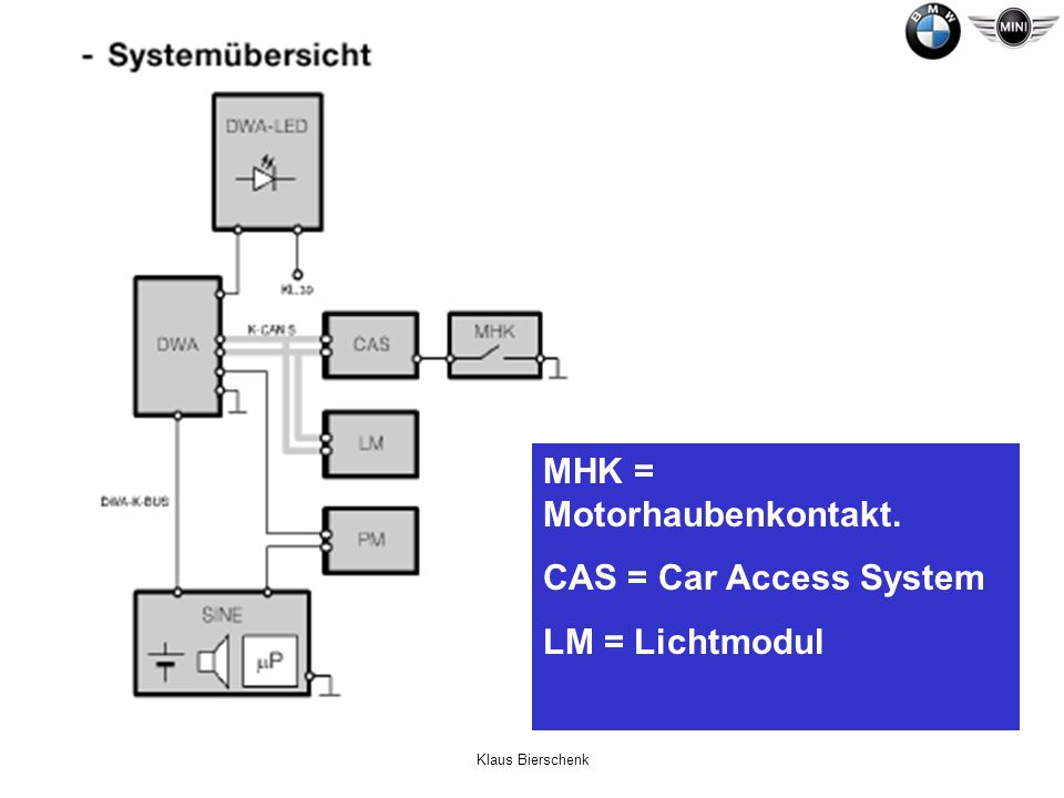 MHK = Motorhaubenkontakt. CAS = Car Access System LM = Lichtmodul