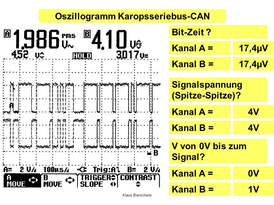 Oszillogramm Karopsseriebus-CAN