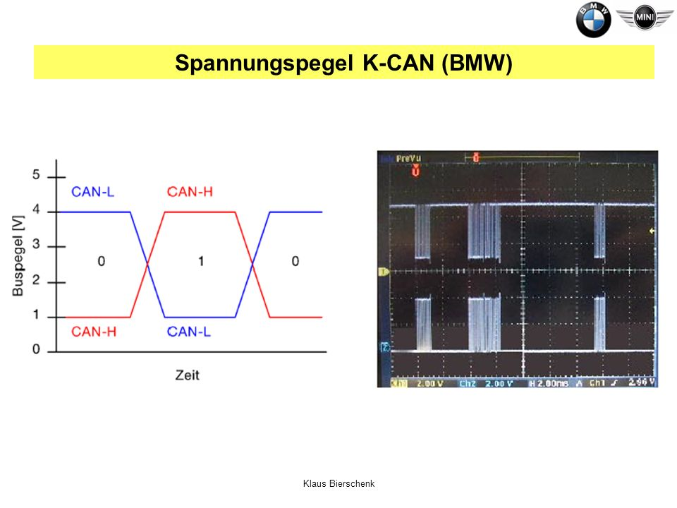 Spannungspegel K-CAN (BMW)