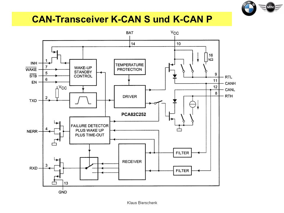 CAN-Transceiver K-CAN S und K-CAN P