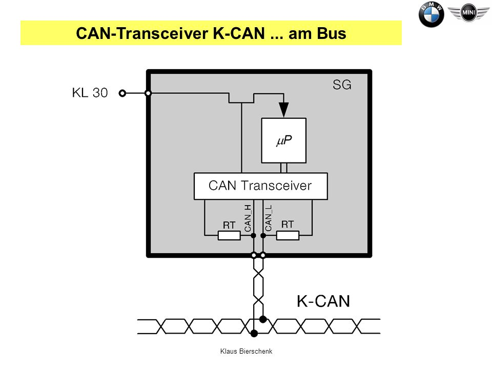 CAN-Transceiver K-CAN ... am Bus