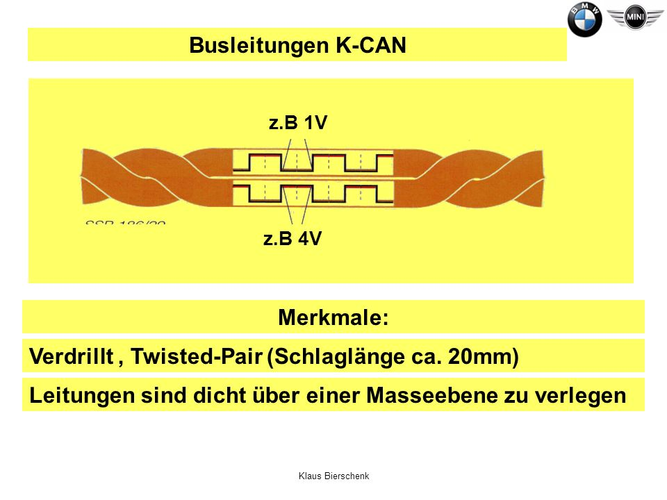 Busleitungen K-CAN Merkmale: