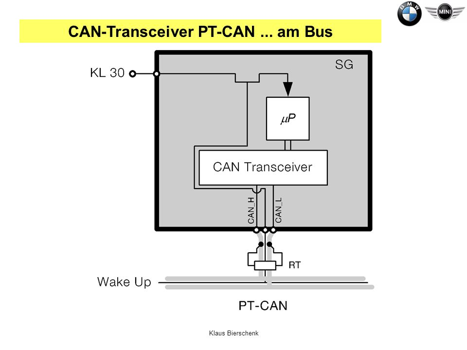CAN-Transceiver PT-CAN ... am Bus