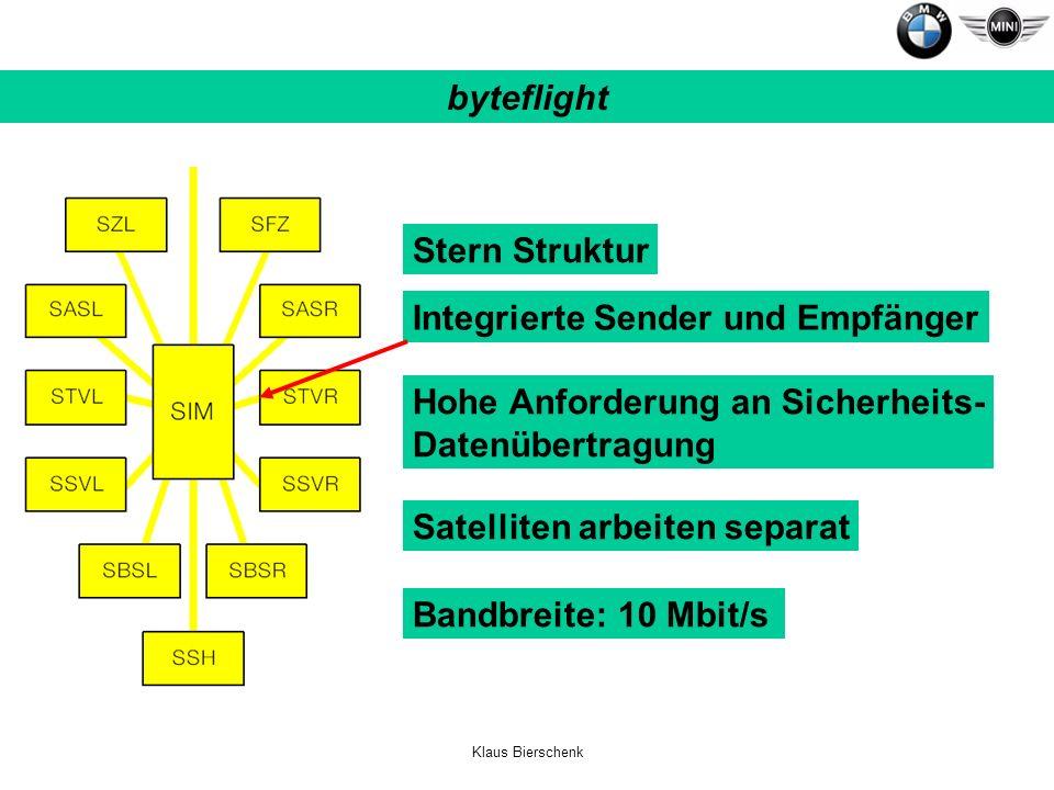 Integrierte Sender und Empfänger