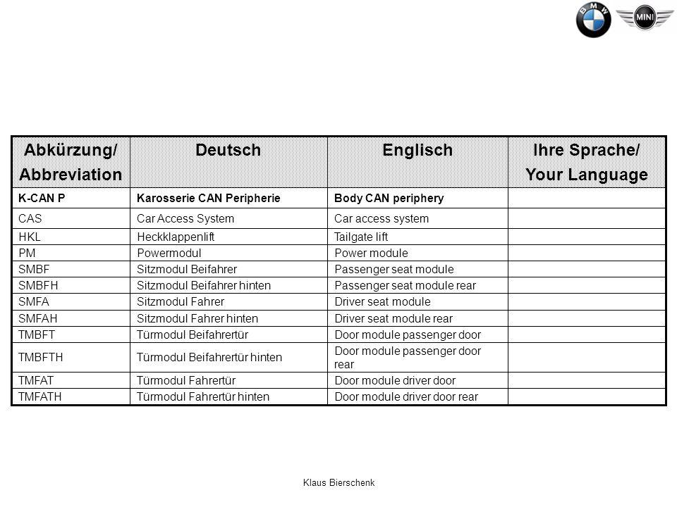 Ihre Sprache/ Your Language Englisch Deutsch Abkürzung/ Abbreviation