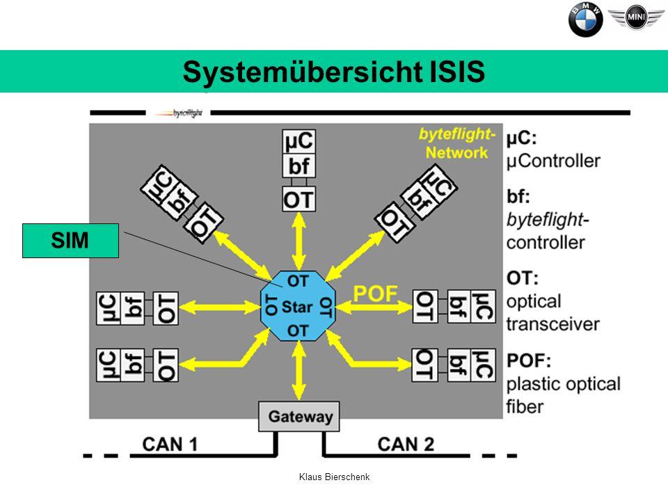 Systemübersicht ISIS SIM Klaus Bierschenk