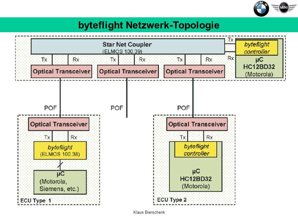 byteflight Netzwerk-Topologie