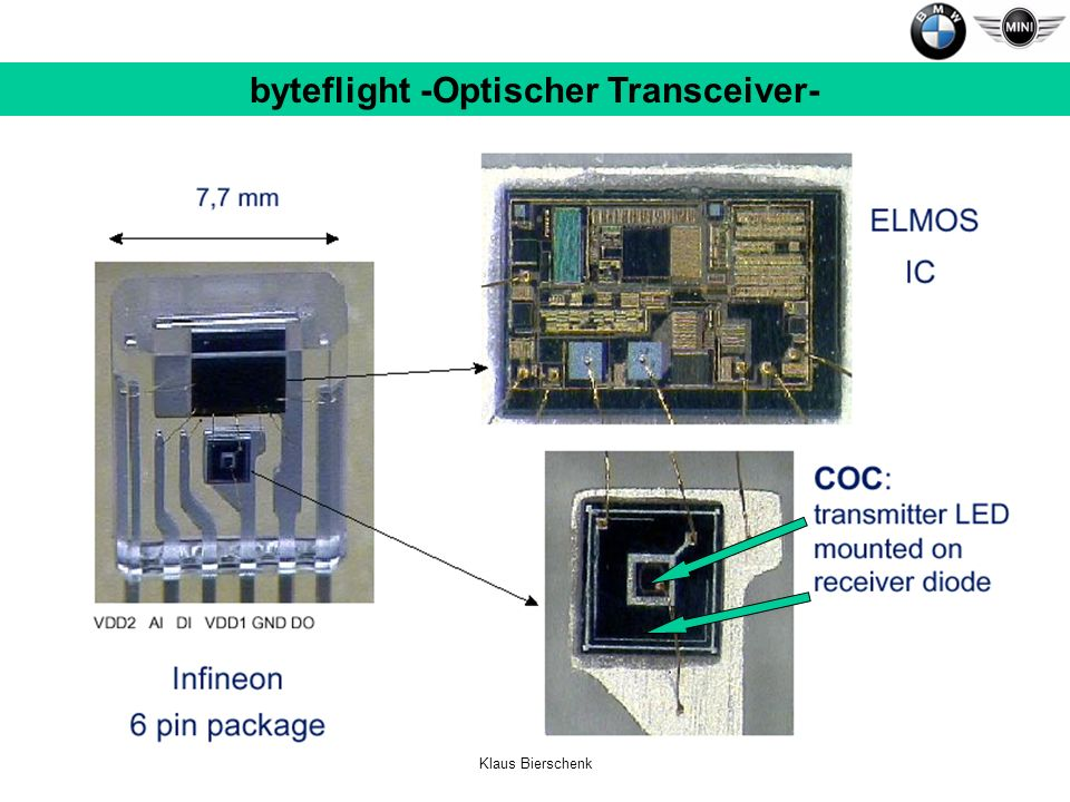 byteflight -Optischer Transceiver-