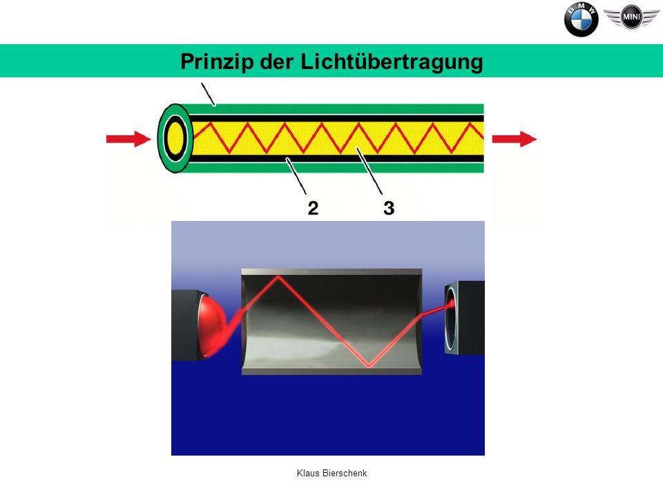 Prinzip der Lichtübertragung