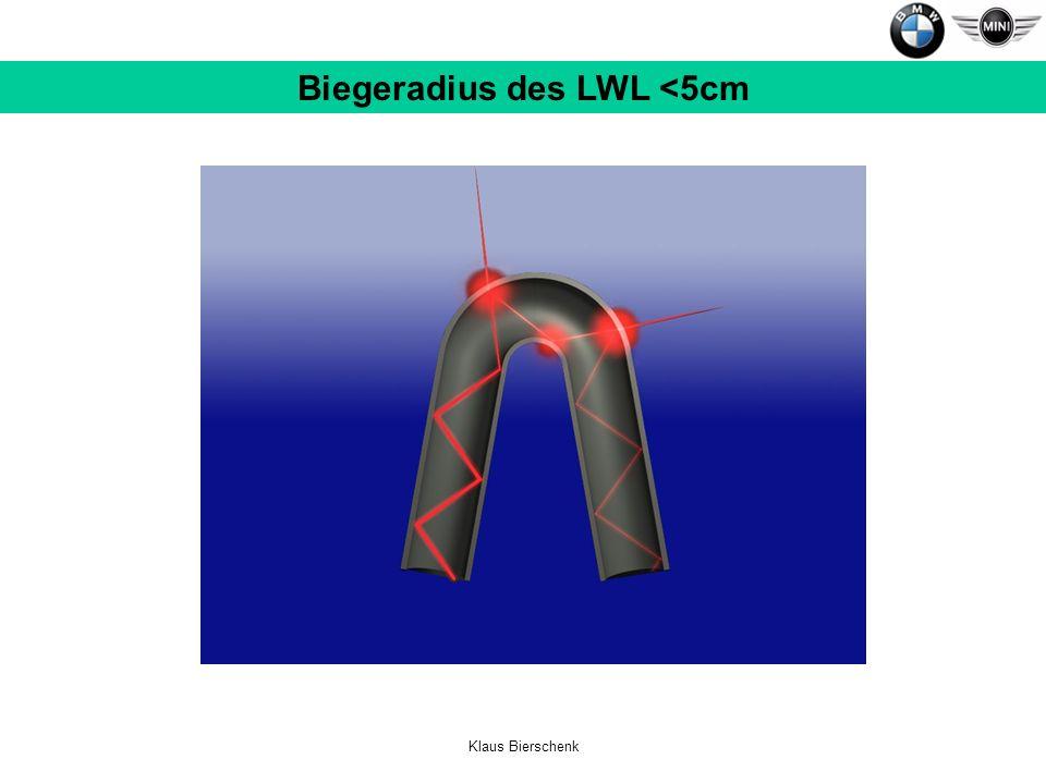 Biegeradius des LWL <5cm