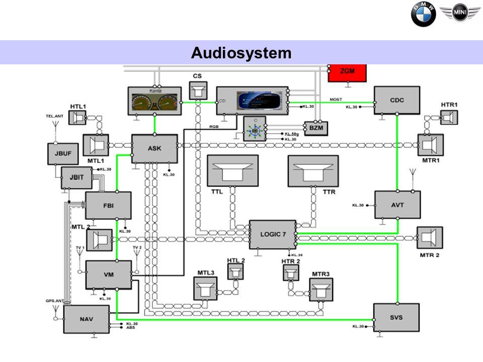 Audiosystem Klaus Bierschenk