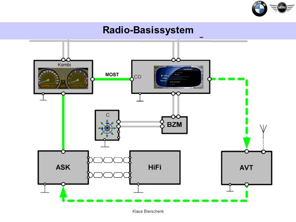 Radio-Basisausstattung