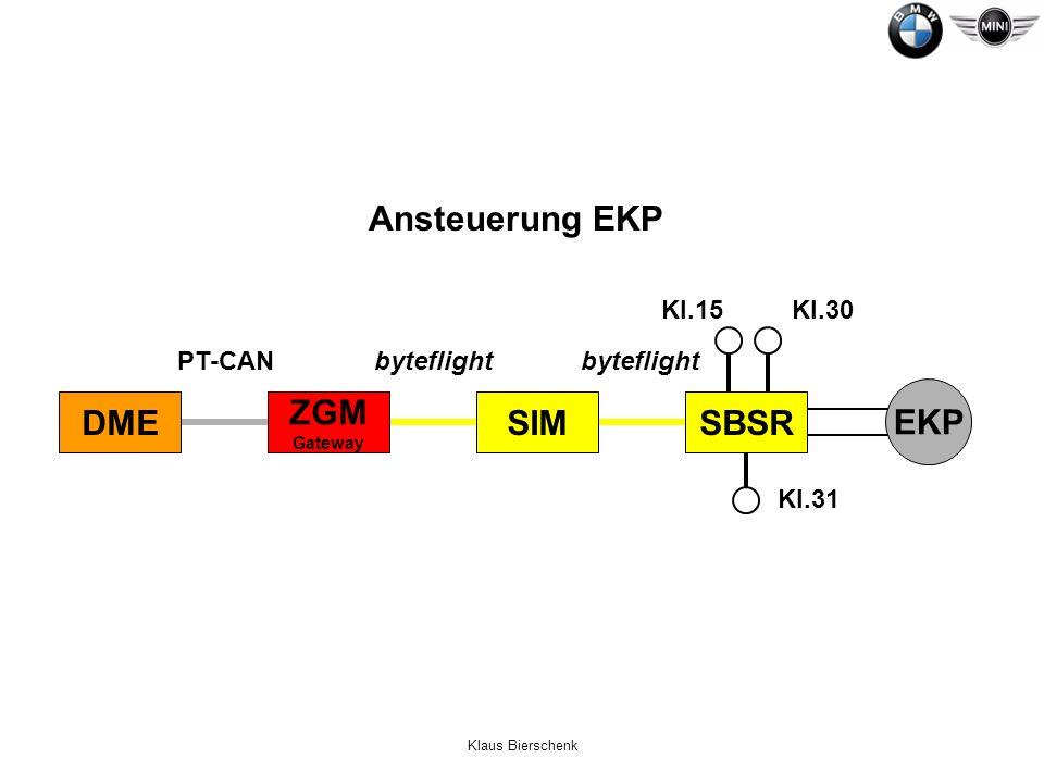 Ansteuerung EKP SBSR EKP DME ZGM SIM