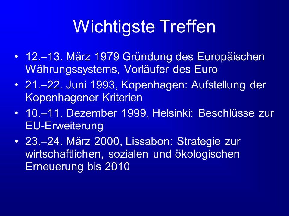 Wichtigste Treffen 12.–13. März 1979 Gründung des Europäischen Währungssystems, Vorläufer des Euro.