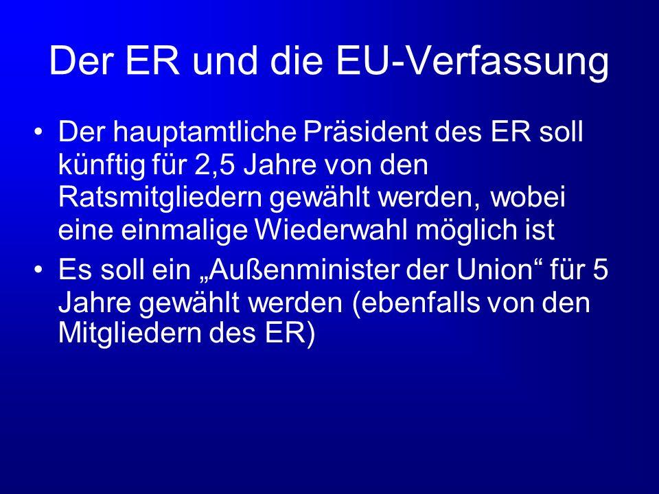 Der ER und die EU-Verfassung