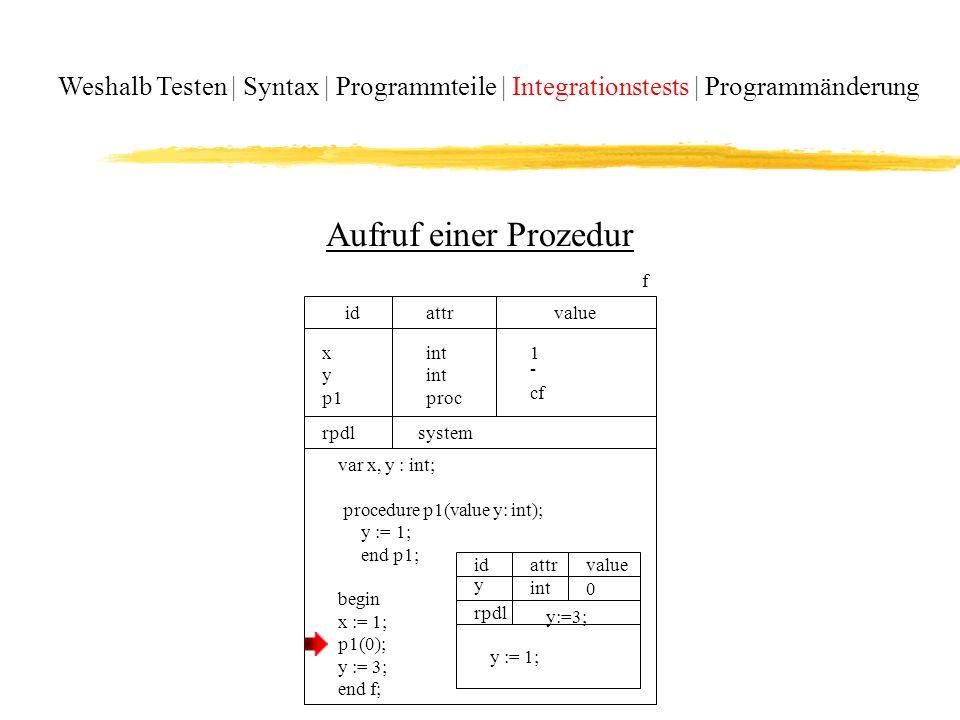 Weshalb Testen | Syntax | Programmteile | Integrationstests | Programmänderung