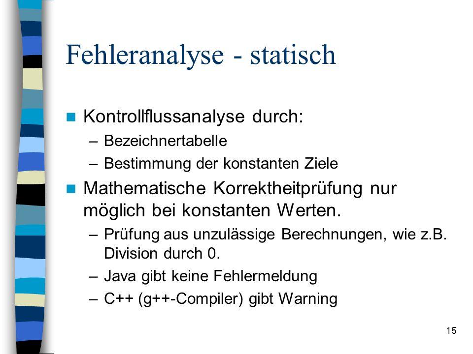 Fehleranalyse - statisch