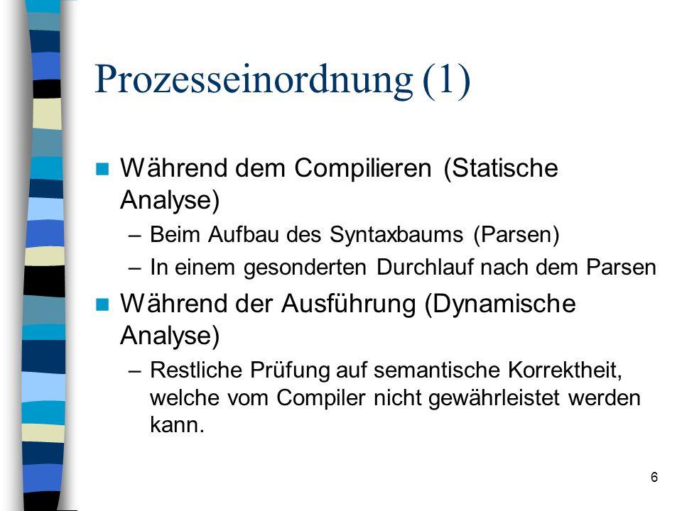 Prozesseinordnung (1) Während dem Compilieren (Statische Analyse)