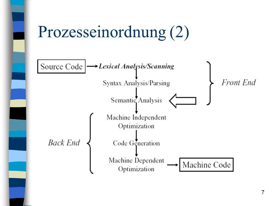 Prozesseinordnung (2)