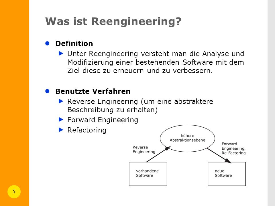 Was ist Reengineering Definition