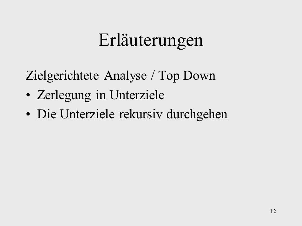 Erläuterungen Zielgerichtete Analyse / Top Down
