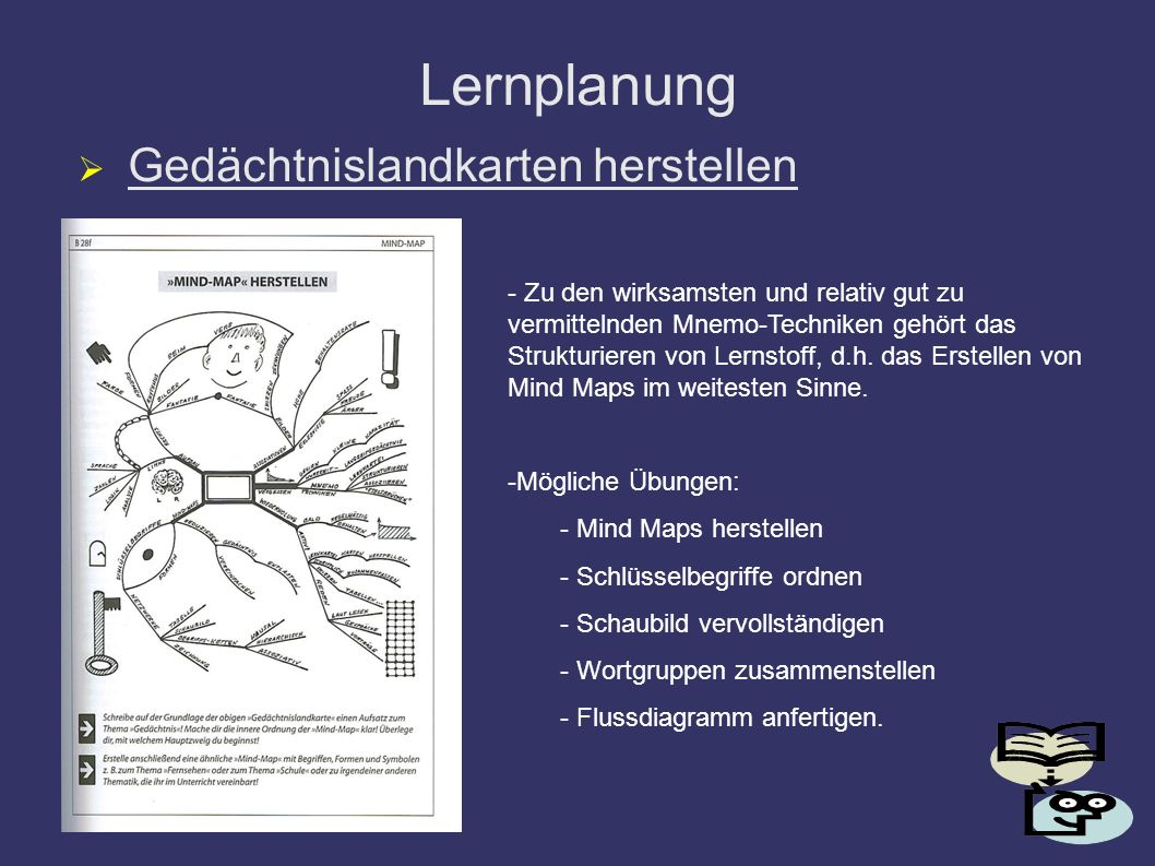 Lernplanung Gedächtnislandkarten herstellen