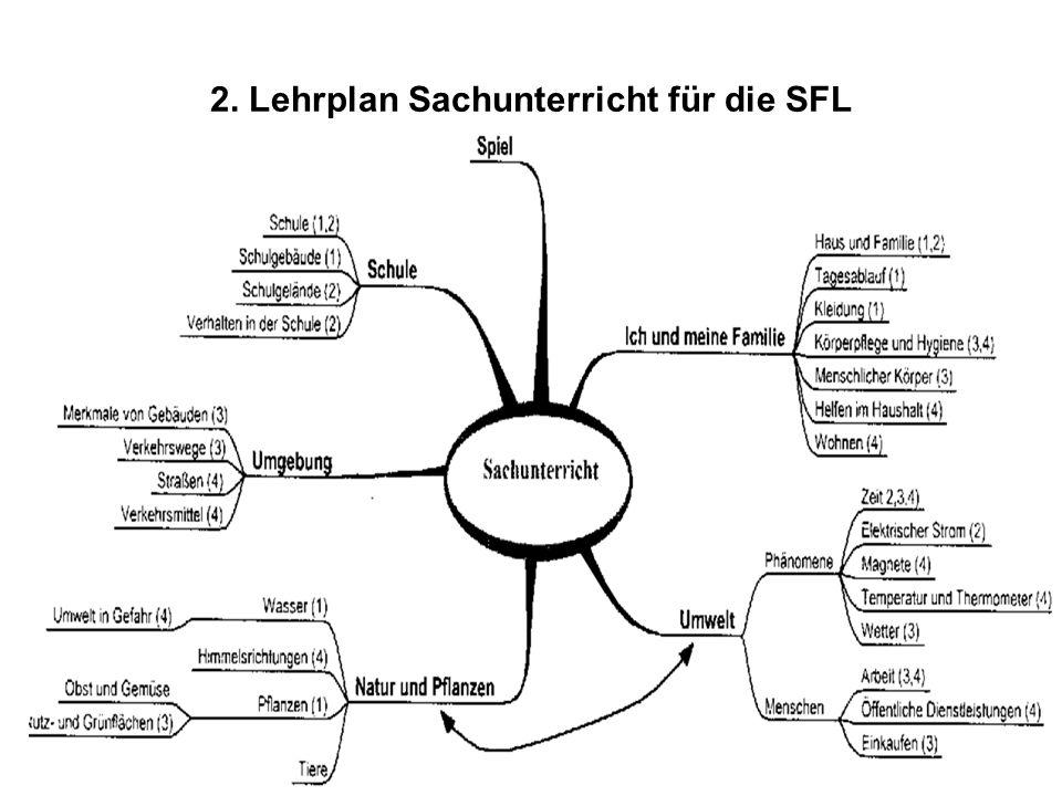 2. Lehrplan Sachunterricht für die SFL