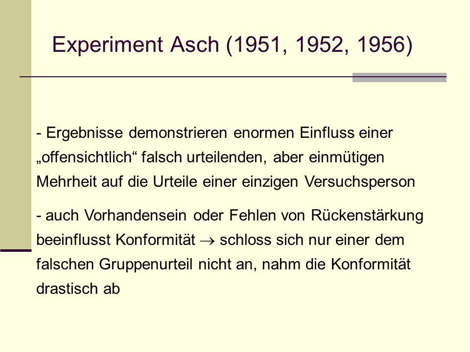 Experiment Asch (1951, 1952, 1956)