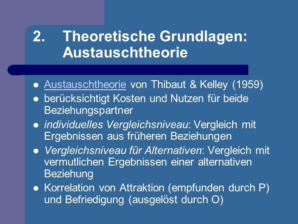 2. Theoretische Grundlagen: Austauschtheorie