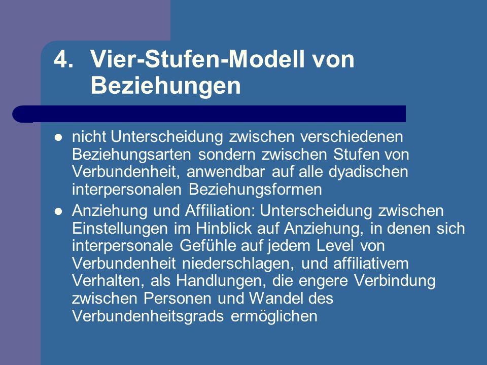 4. Vier-Stufen-Modell von Beziehungen