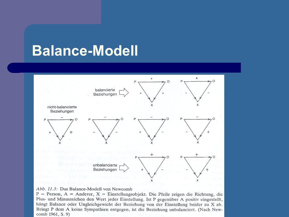 Balance-Modell