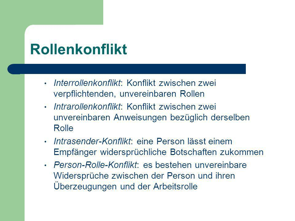 Rollenkonflikt Interrollenkonflikt: Konflikt zwischen zwei verpflichtenden, unvereinbaren Rollen.