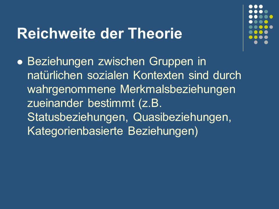 Reichweite der Theorie
