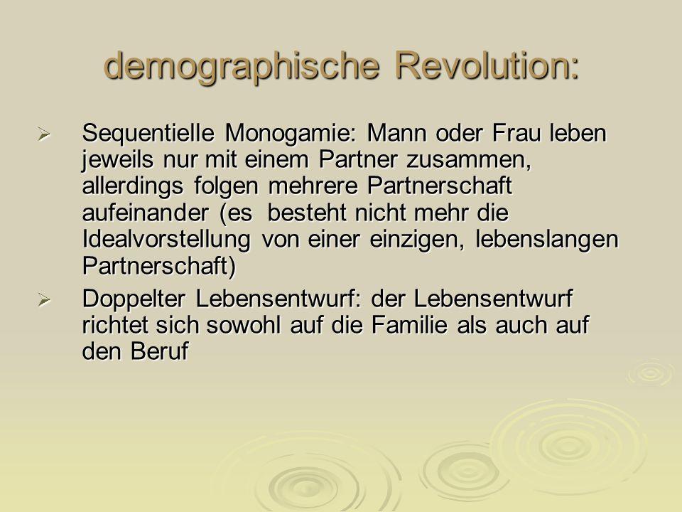 demographische Revolution: