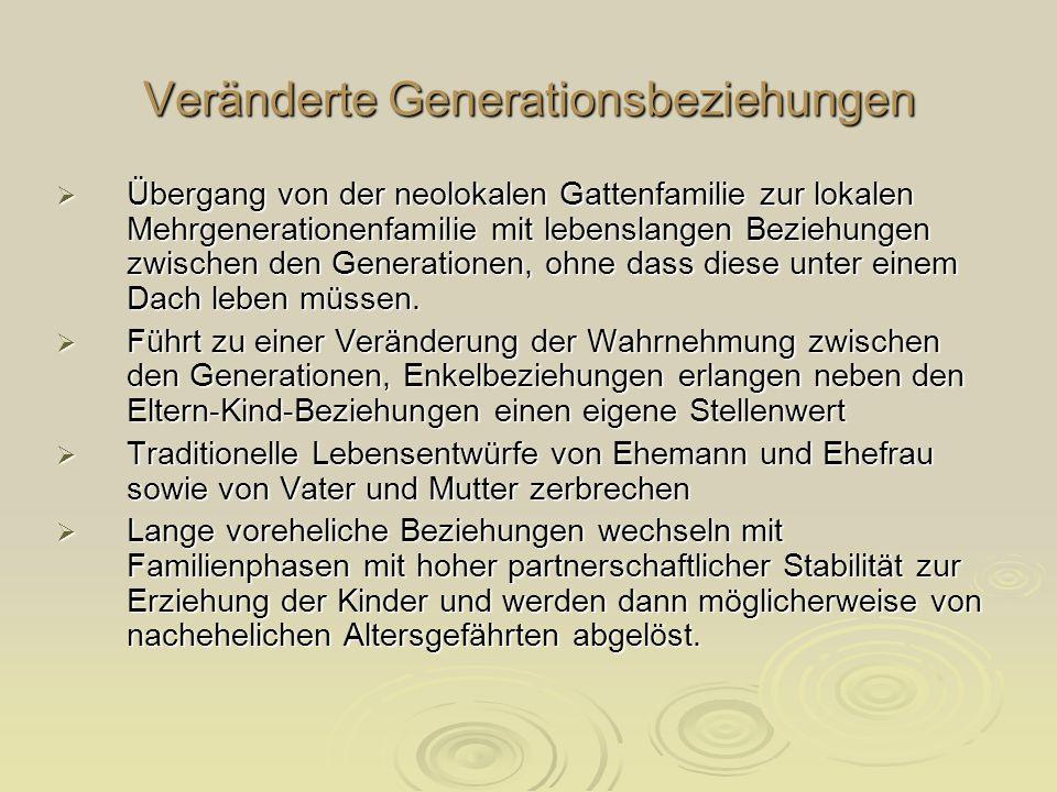 Veränderte Generationsbeziehungen