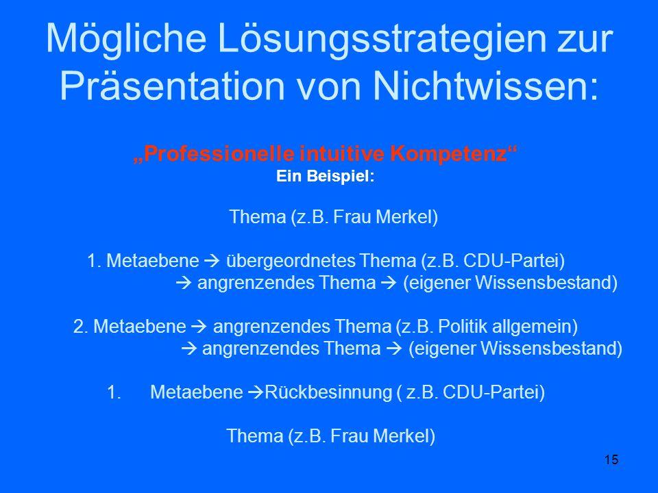 Mögliche Lösungsstrategien zur Präsentation von Nichtwissen: