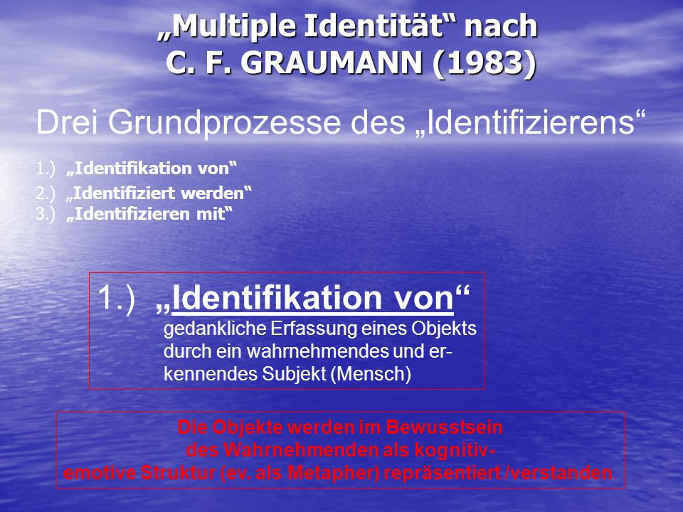 """""""Multiple Identität nach C. F. GRAUMANN (1983)"""