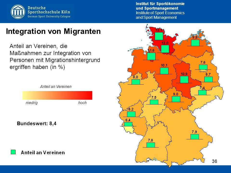 Integration von Migranten
