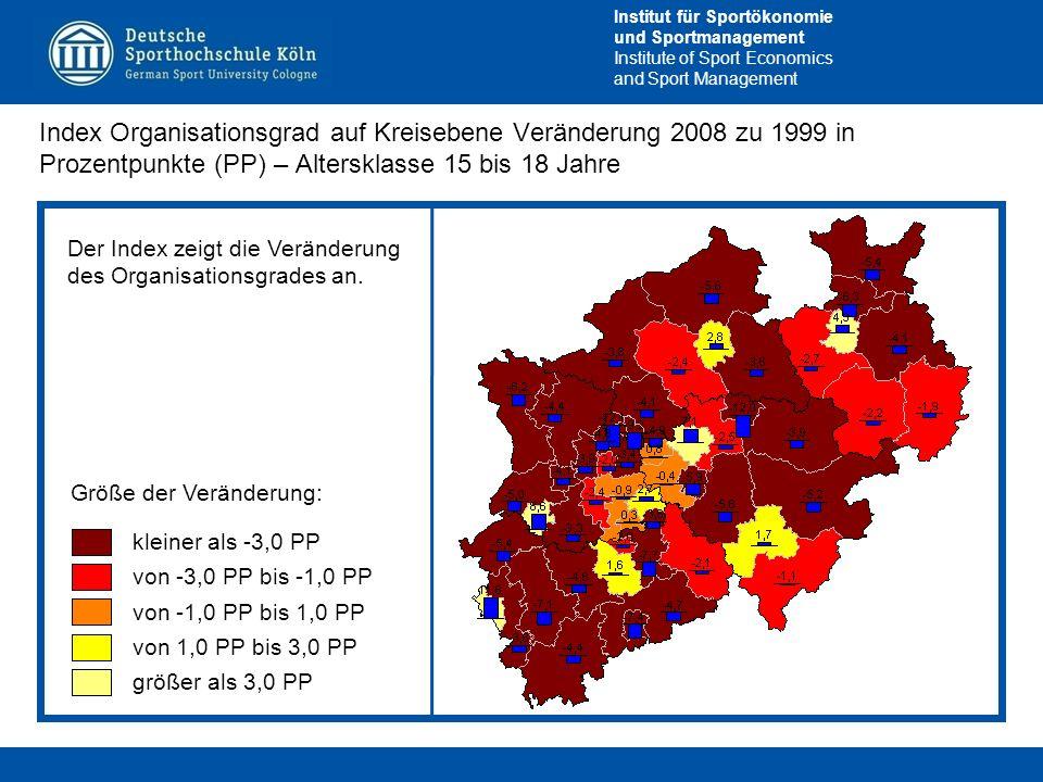 Index Organisationsgrad auf Kreisebene Veränderung 2008 zu 1999 in Prozentpunkte (PP) – Altersklasse 15 bis 18 Jahre