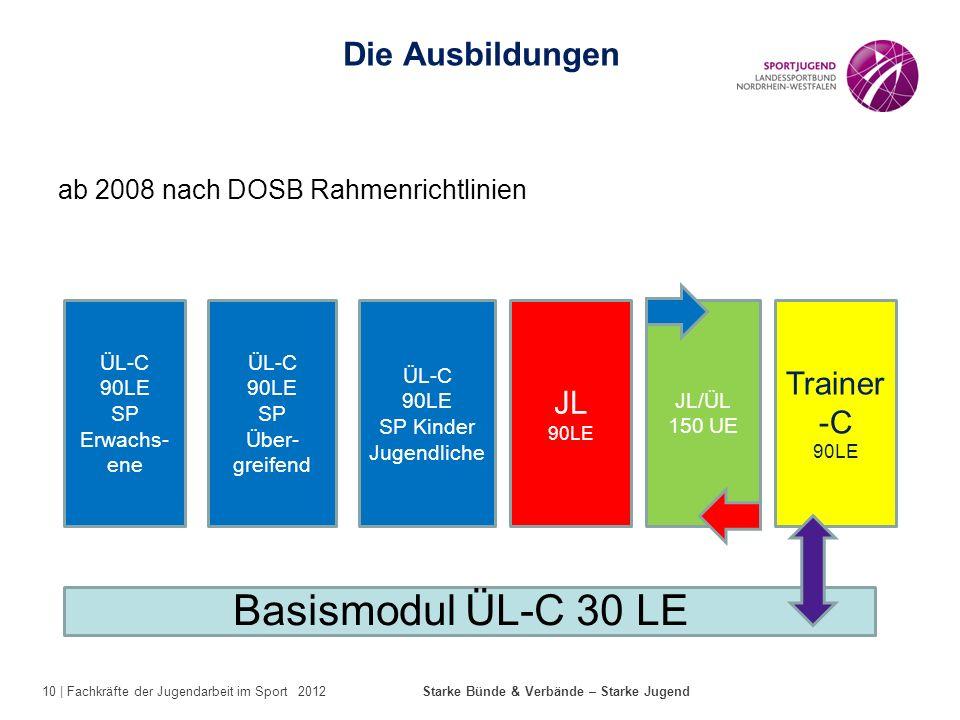Basismodul ÜL-C 30 LE Die Ausbildungen Trainer -C JL