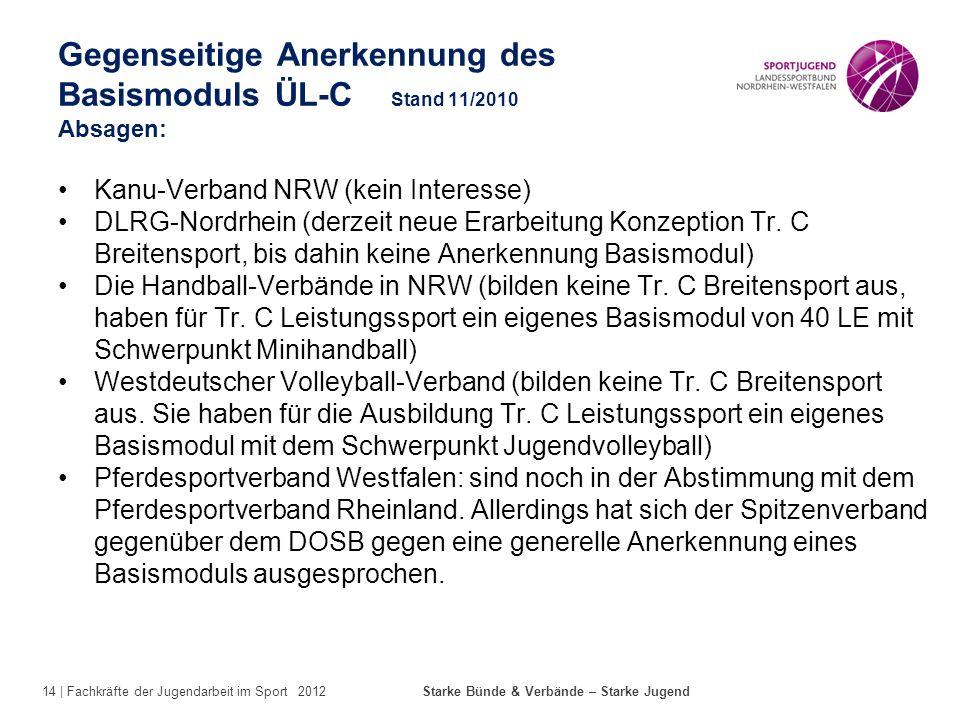 Gegenseitige Anerkennung des Basismoduls ÜL-C Stand 11/2010 Absagen: